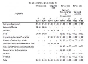Tabla 2 - 121401-2019
